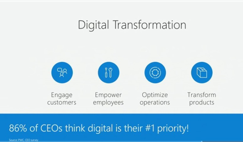 CEO priority is digital (Small)