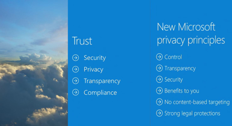 trust and privacy principles (Small)
